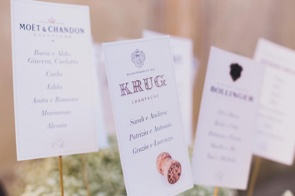 L'elenco dei nomi degli invitati al matrimonio a Villa Gaia
